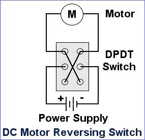 DPDT Motor Switch
