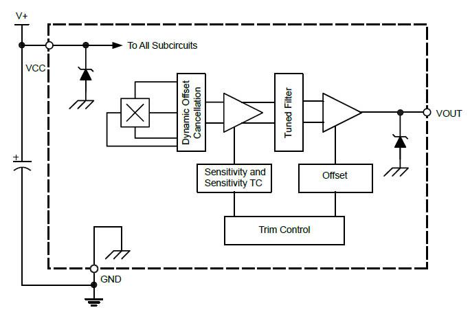 Analog Hall Sensor