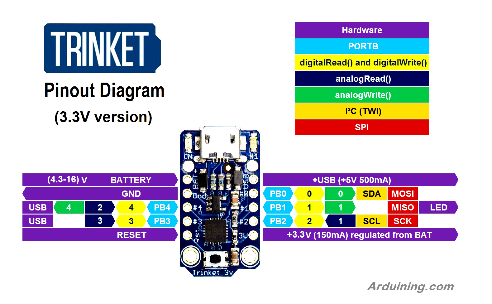 BOARDS COMPATIBLE WITH ARDUINO 299