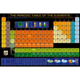 PERIODIC TABLE OF ELEMENTS POSTER 36X24 INCHES