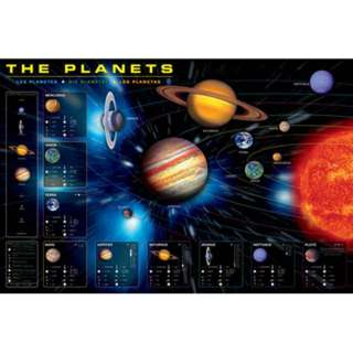PLANETS POSTER 36X24 INCHES 