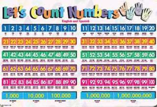 LET`S COUNT NUMBERS PLACEMAT 